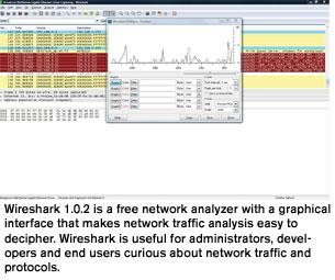 Review: Wireshark Attacks Network Issues