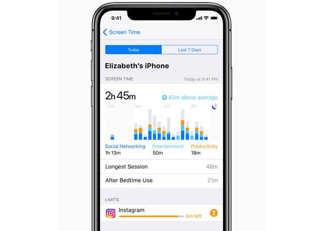 The coolest features of Apple iOS 12 - Mobility - CRN Australia