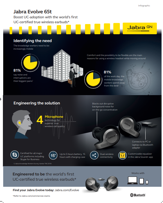 Jabra Evolve 65t Infographic