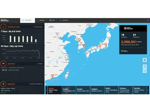Sight Machine Raises $29M To Become The 'SAP Of Industrial Data'