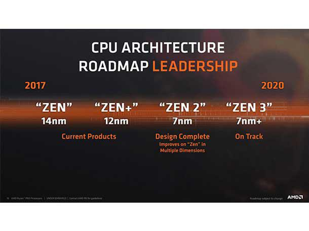4 Things To Expect From Amd Ryzen Threadripper 3000